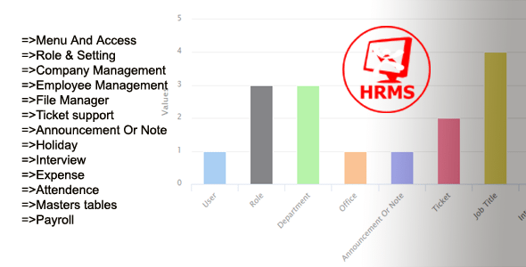 Download Hrms Console Human Resource Management System Open Source Php Codeigniter Nulled La Human Resource Management System Human Resource Management Hrms