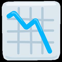 Chart Decreasing On Microsoft Windows 10 Fall Creators Update Chart Graphing Emoji