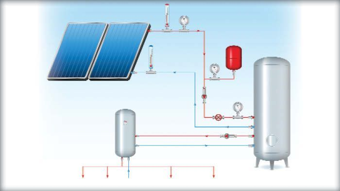 Panel Hliakoy 8ermosifwna Anazhthsh Google Water Heating Systems Solar Energy Panels Solar