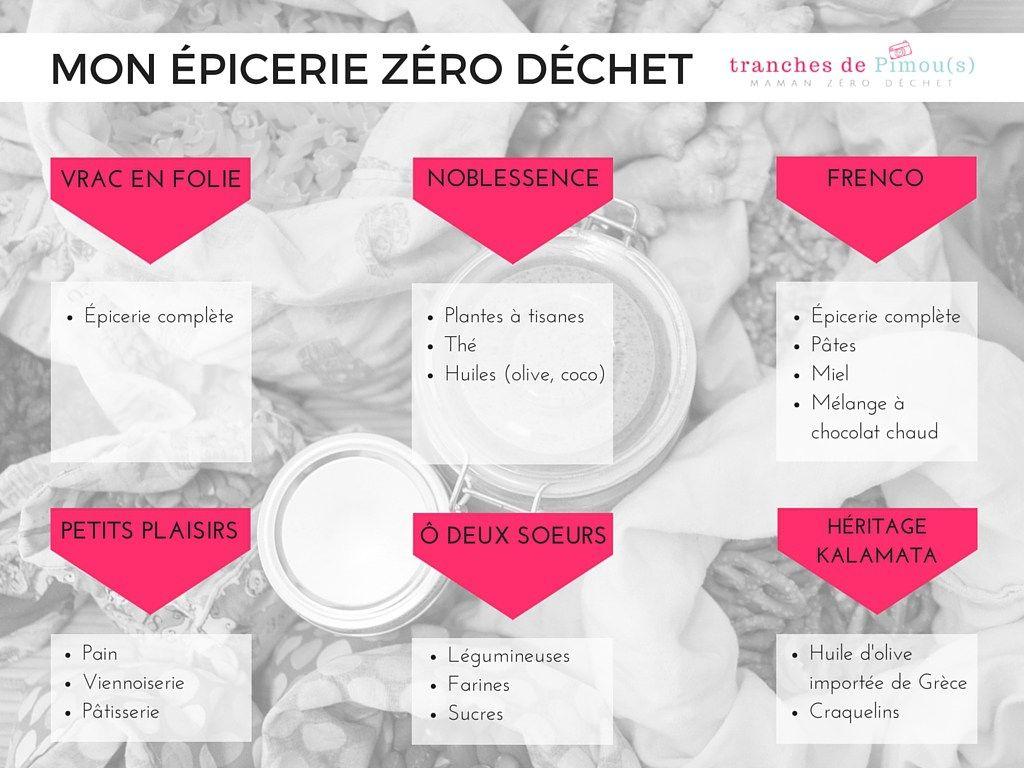 Mon Epicerie Zero Dechet Tranches De Pimou S Live Lokai Bracelet Sayings