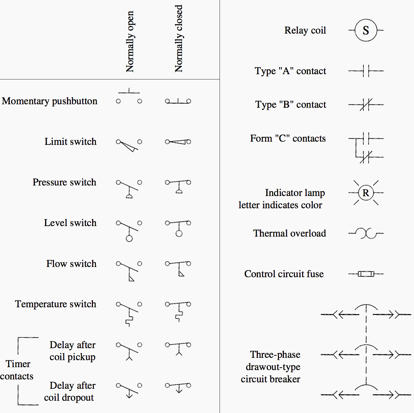 New Single Line Diagram Symbols diagram wiringdiagram