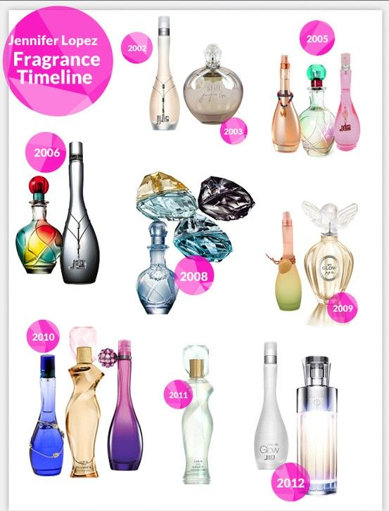 J Lo fragrances over the years but