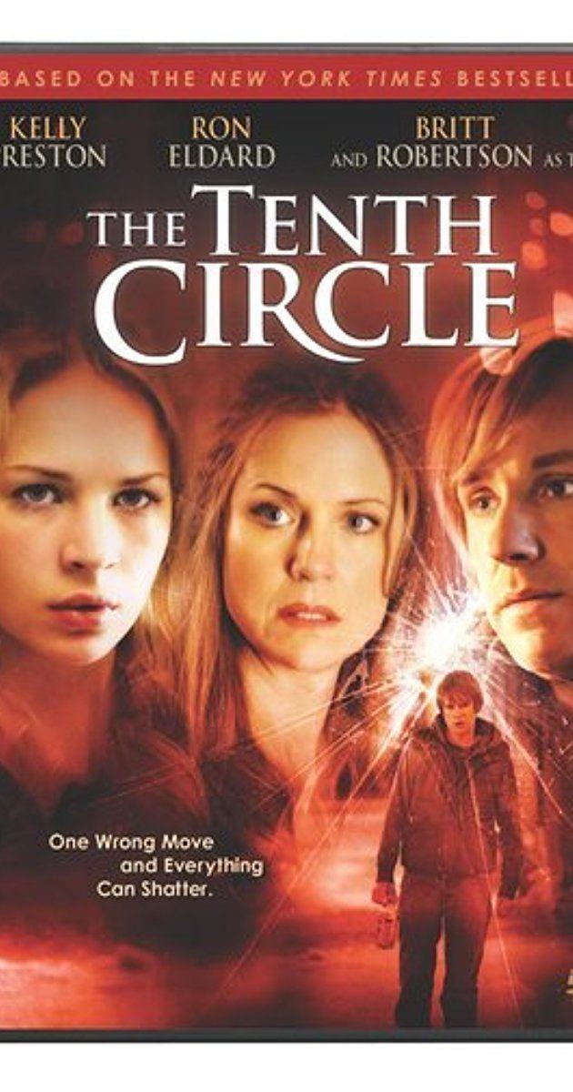 movie list of 2008