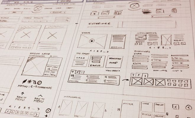 Drafting Tips for Creative Wireframe Sketches | Wireframe, Ui ...