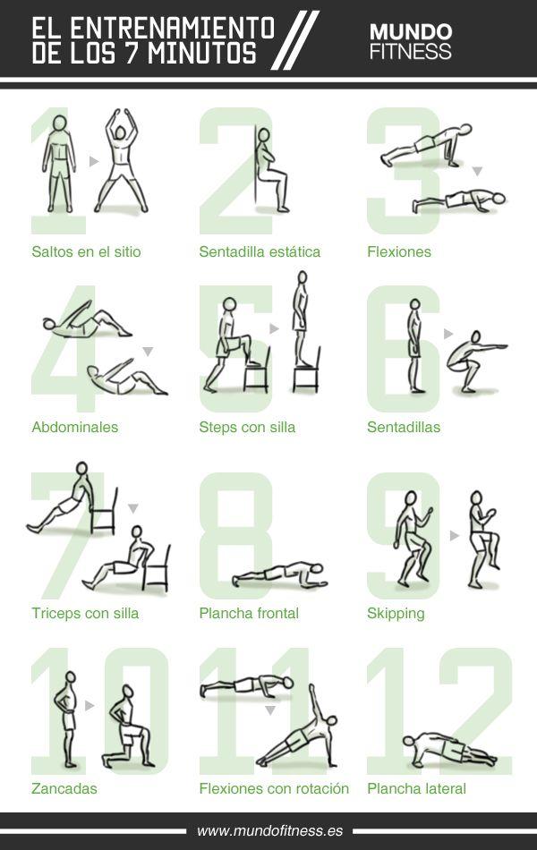 Los ejercicios deben realizarse sucesivamente y de forma rápida, destinando 30 segundos a cada uno de ellos, consiguiendo a lo largo de los 7 minutos alcanzar una intensidad de 8 en una escala de dolor y esfuerzo del 1 al 10.