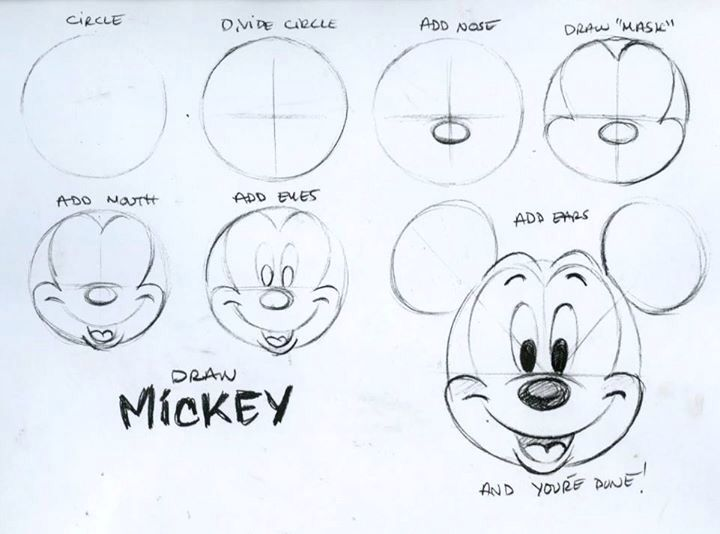Dessin Mickey Dessin Mickey Dessin Comment Dessiner