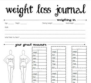Weight loss measurement chart printable also juve cenitdelacabrera rh