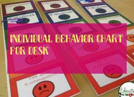 Individual Behavior Chart For Desk Individuelle Verhaltenstabelle Für Den Schreibtisch