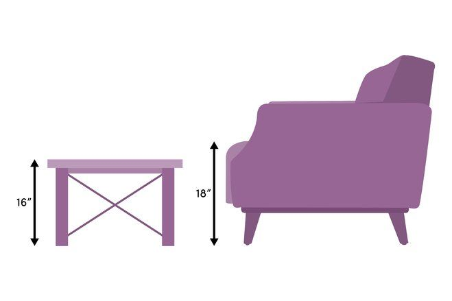 Super Height The Proper Height For A Coffee Table Is The Same Beatyapartments Chair Design Images Beatyapartmentscom