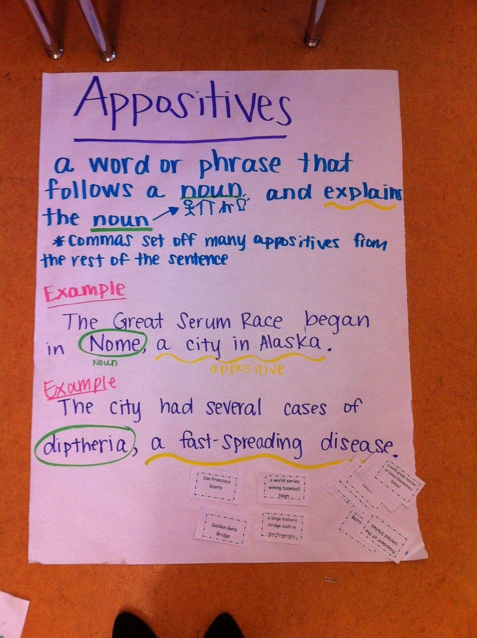 Appositive Anchor Chart & Center's Game (part of grammar