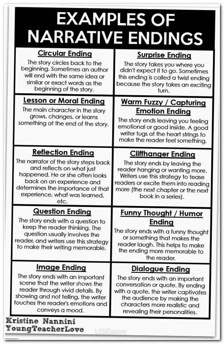 Essay Essaytips Writing A Good Personal Statement For University Contrast Examples English