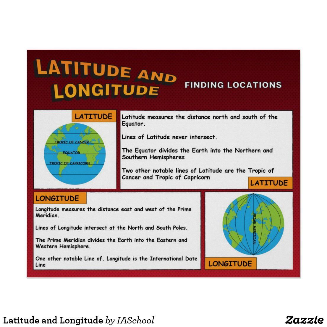 Latitude And Longitude Poster