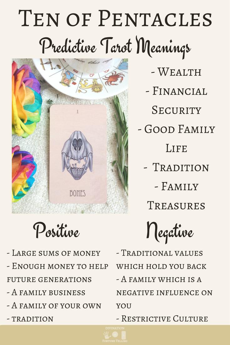 Ten of Pentacles: Predictive Tarot Card Meaning | Tarot