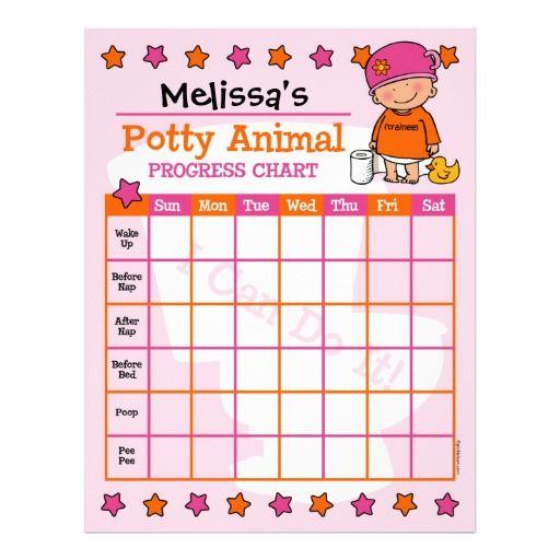 Potty Chart for Little Girls Kiddo Shelter Printable Reward