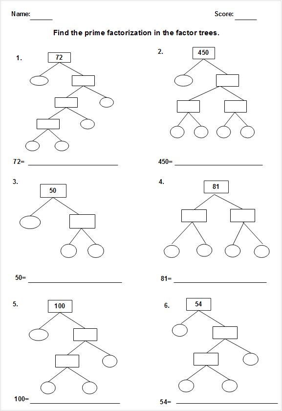Sketch Factor Tree Worksheet Made By Edraw Max Different From The Cartoon Factor Tree Worksheet The Factor Trees Math Fact Practice Addition Math Puzzles