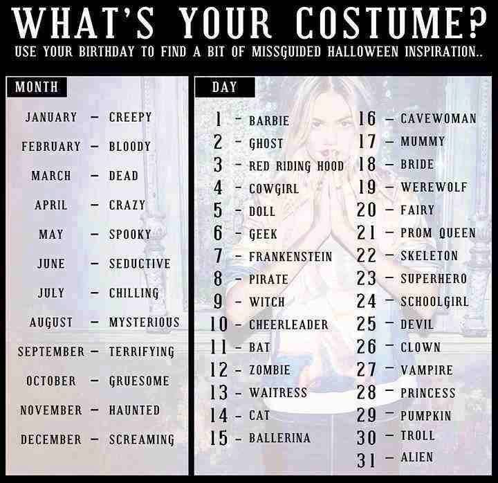 What's Your MISSGUIDED Halloween costume? ((I'm Mysterious