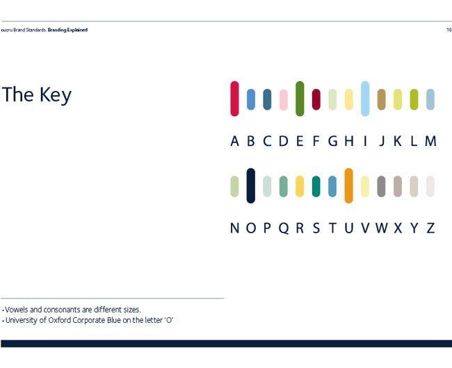 Oxford University Clinical Research Unit Logo Design Pinterest