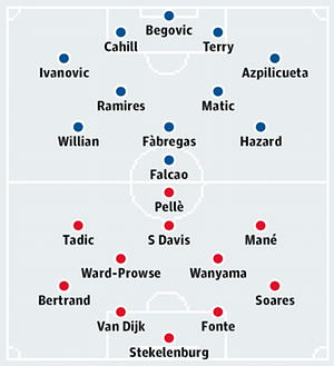 Chelsea v Southampton: match preview - http://footballersfanpage.co.uk/chelsea-v-southampton-match-preview/