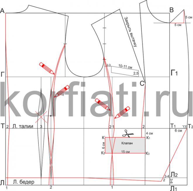 El patrón de la chaqueta cruzada de Anastasia Korfiati // Ирина ...
