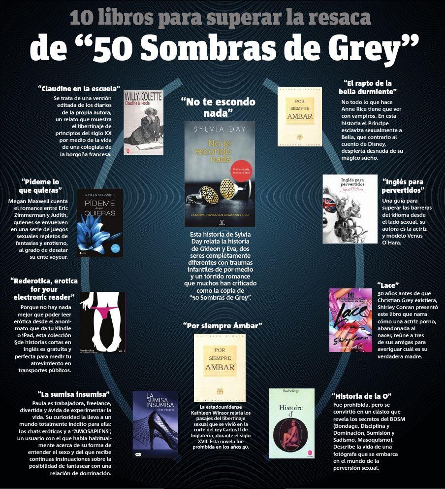 Infografia Libros Para Superar La Resaca De 50 Sombras De Grey Sombras De Grey 50 Sombras De Grey Libros De Lectura Gratis