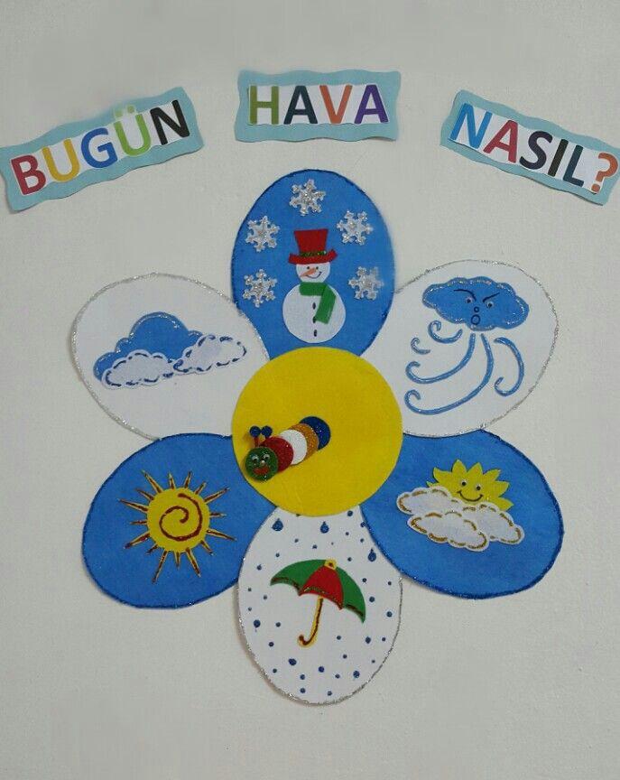 Hava Durumu Gosterge Panosu 1 Etkinlik Classroom School Ve