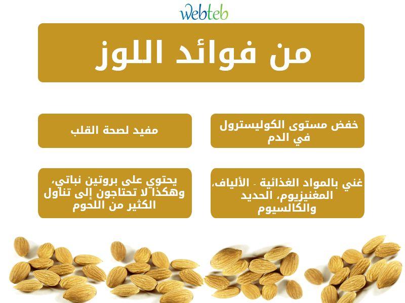 من فوائد اللوز Dog Food Recipes Food Animals Food