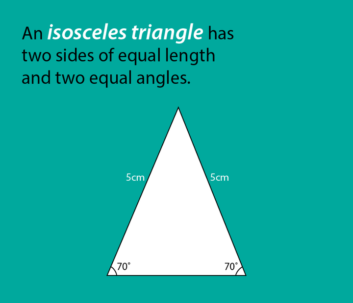 Math Facts About Triangles- An isosceles triangle has two sides of ...