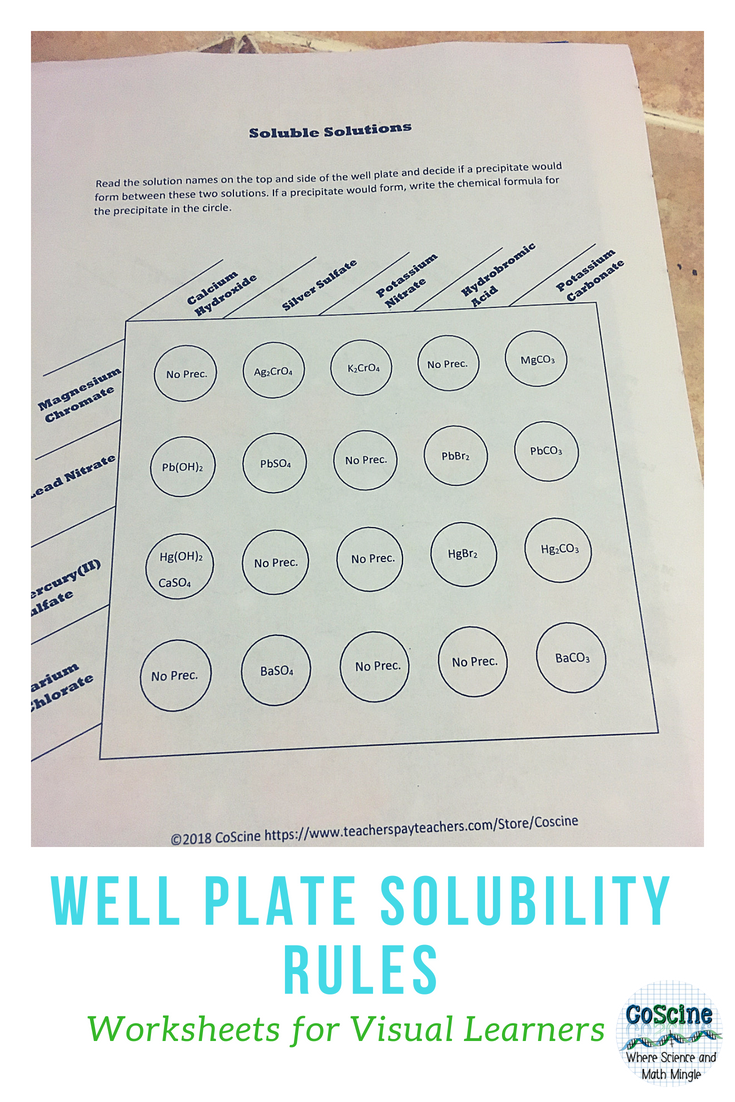 Solubility Rules Well Plates High School Chemistry Pinterest