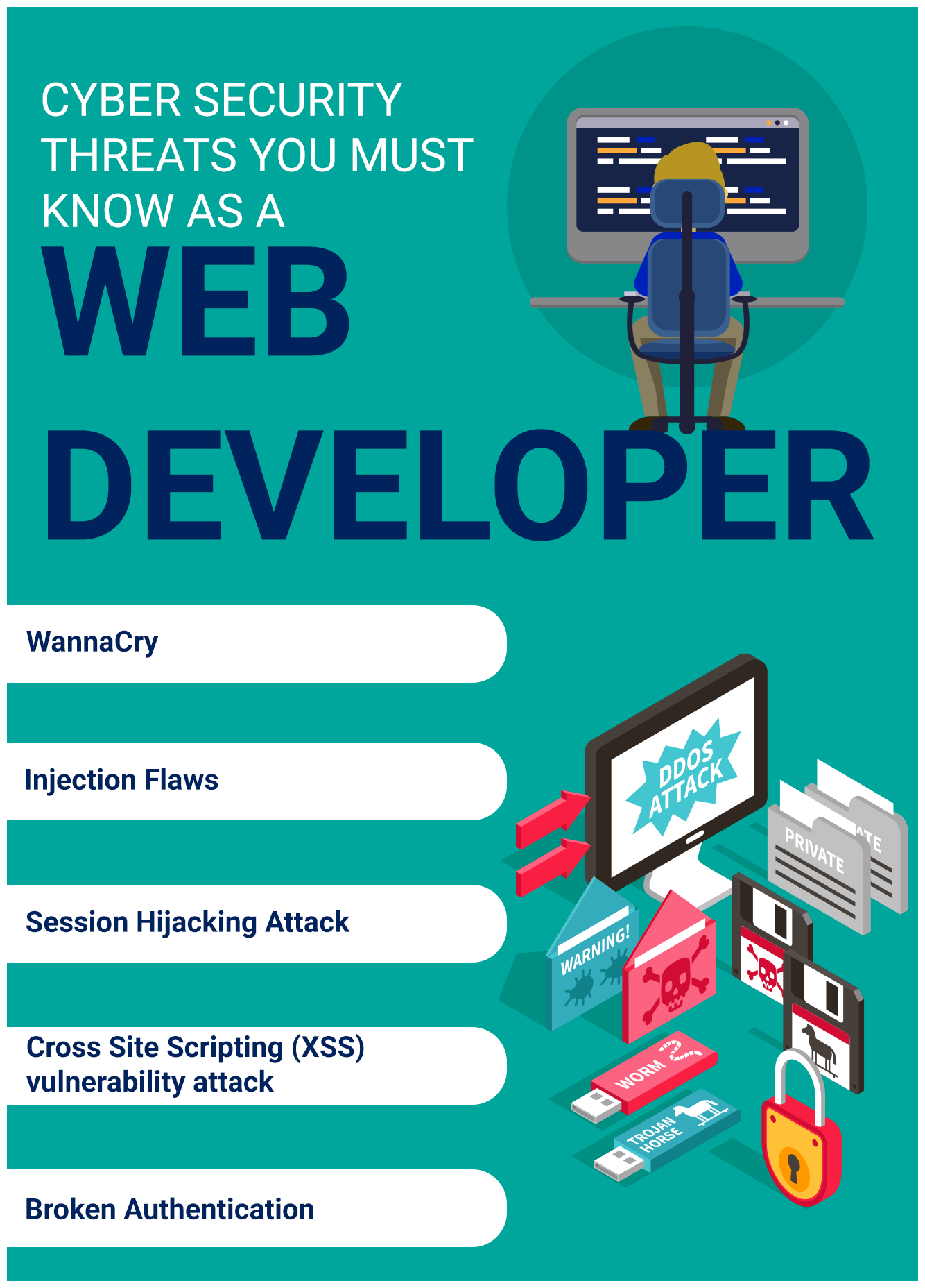 Cyber Security Threats You Must Know as a Web Developer in