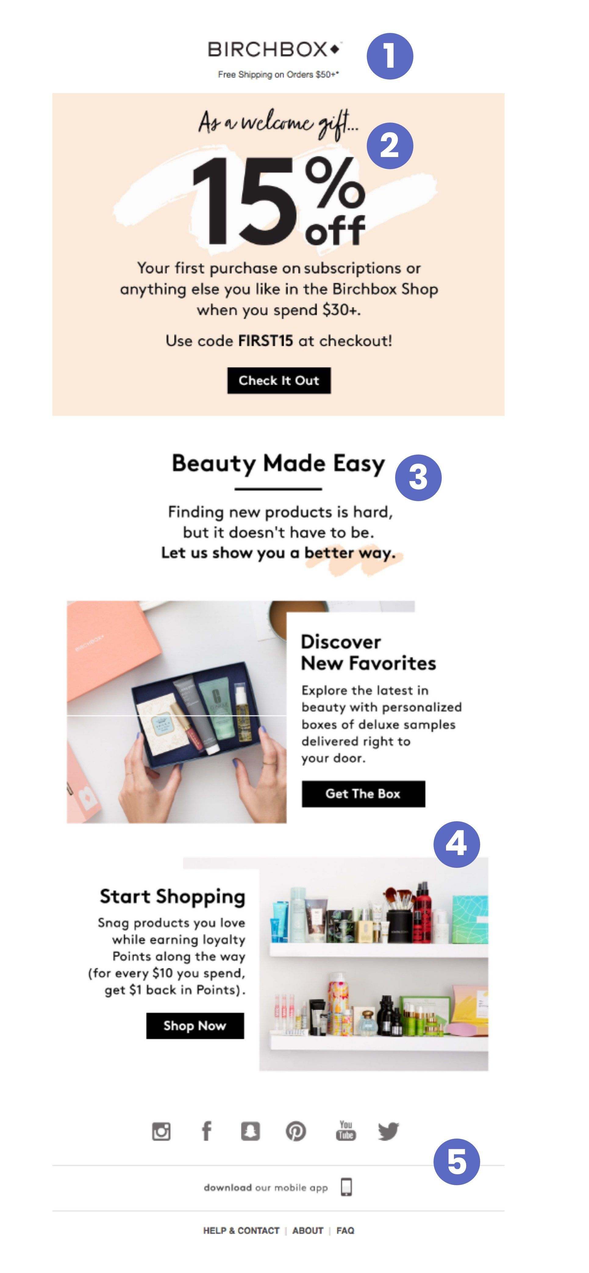 Lessons from 2 months of marketing emails from a fast-growing ecommerce brand