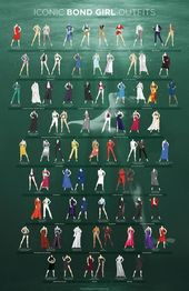 Photo of You Need To See This Incredible Graphic Of Bond Girl Outfits#BeautyBlog #MakeupO…
