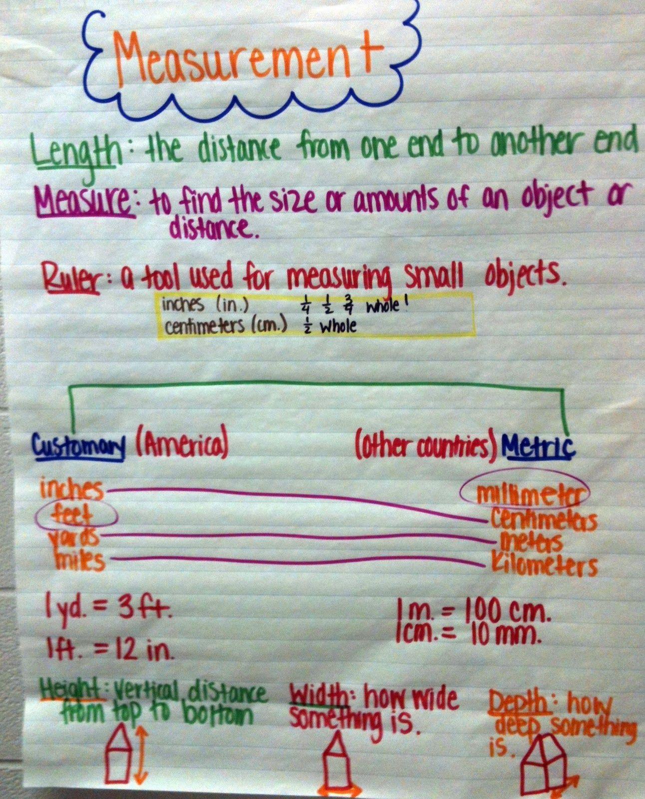 First Grade Measurement Anchor Chart