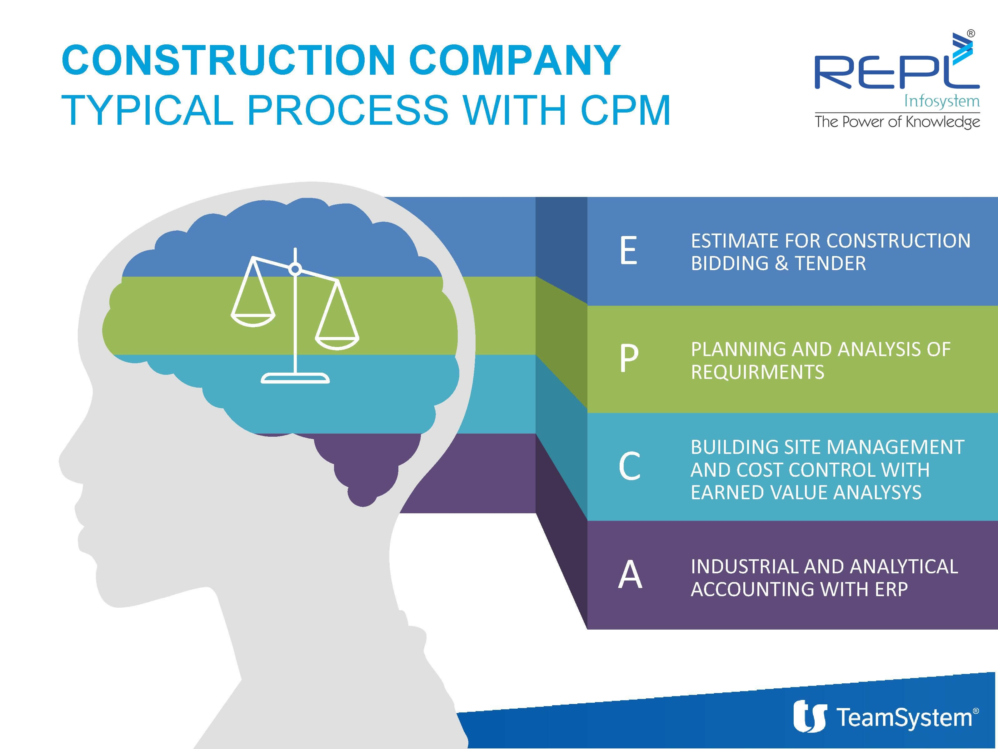 The Str Vision Cpm Is Considered One Of The Most Complete Tools In