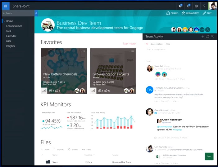 New sharepoint team site 2 small sharepoint intranet sharepoint online templates chris obrien overview of the new sharepoint modern team sites pronofoot35fo Images