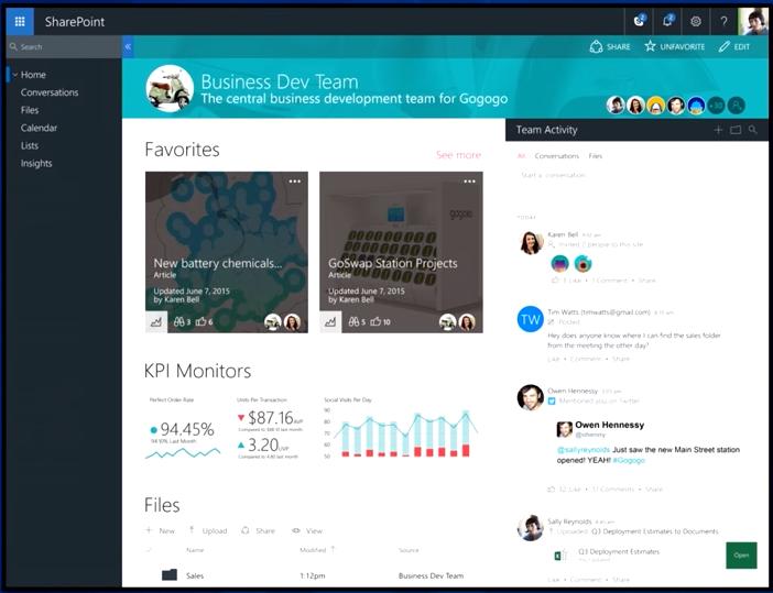 New SharePoint team site 2 - small | Sharepoint Intranet | Pinterest ...