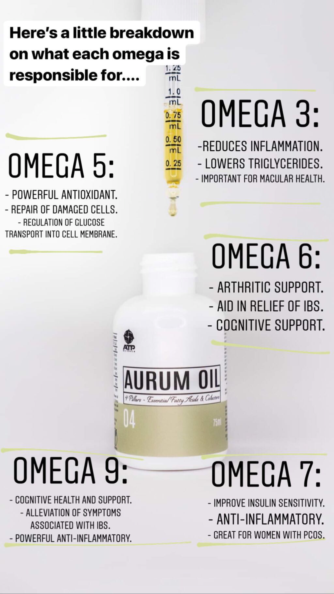 ATP Science Aurum Oil Cell membrane, Reduce inflammation