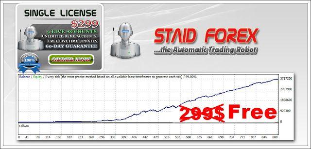 Staidforex Best Forex Robot Forex Robot Forex System