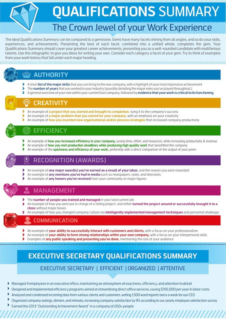 Qualifications Summary Infographic BUSINESS - Job seeking - resume skill summary