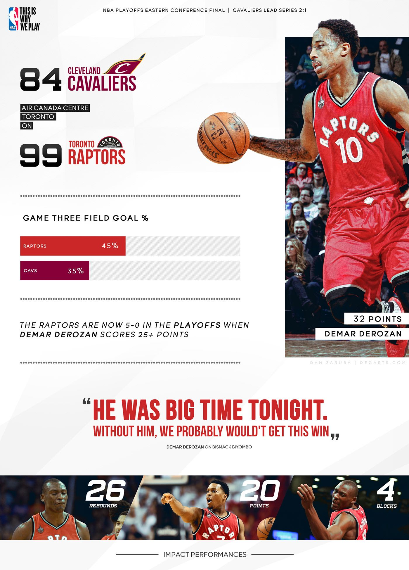 Sports Infographics on Behance in 2020 Sports
