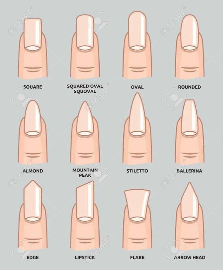 12 Nail Shapes That Are Worth Trying – HealthyFitHouse | Beuthy ...