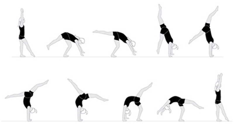 Rookie's Guide To Tumbling For Cheerleading: Front