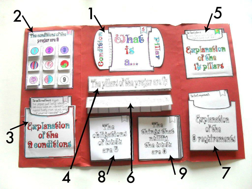 The Conditions Pillars And Requirements Of Prayer Lapbook