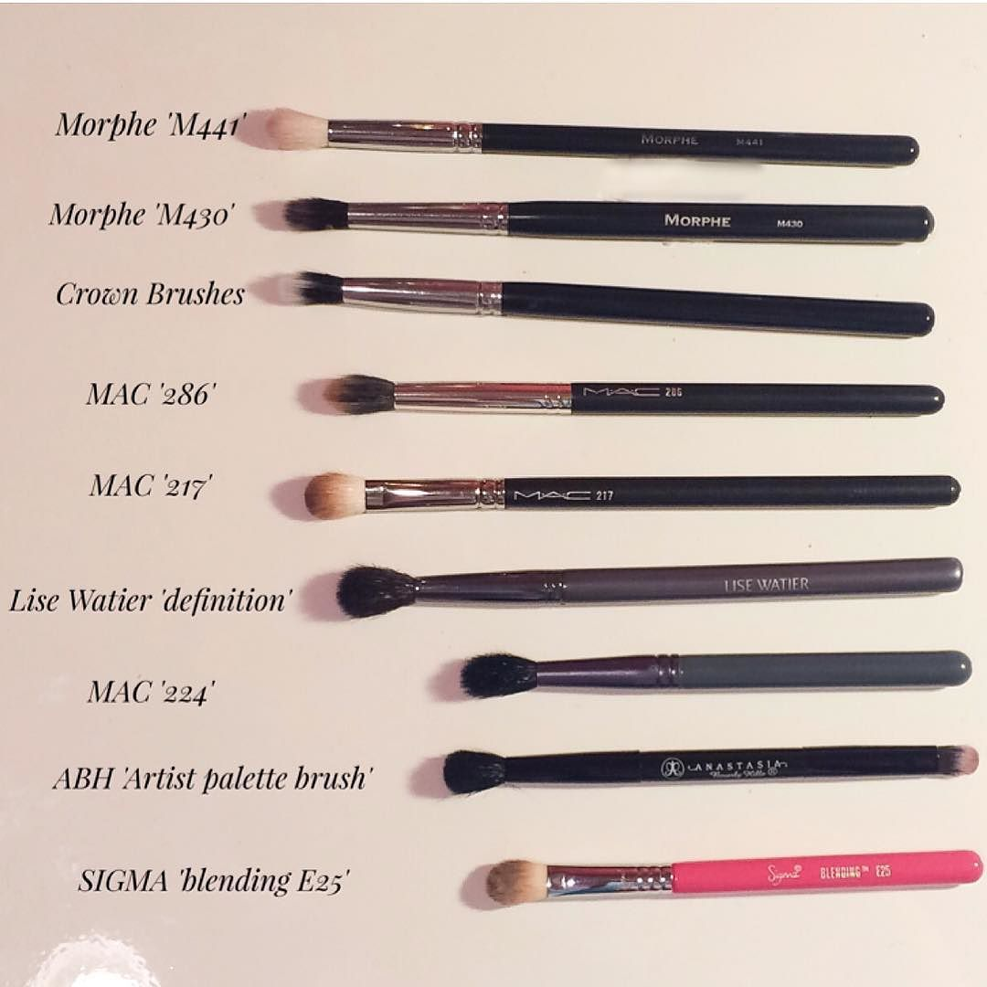 Blending brushes! 1 @morphebrushes M441 Pro blending crease brush. $5.99 2 @morphebrushes M430 Duo fiber crease $4.99 I love building color with this 3 @crownbrush 4 MAC 286 Duo Fibre blending brush $32 I use this for a blended & concentrated color in the outer/inner corners. 5 MAC 217 blending brush $25 6 @lisewatier Definition $22 7 MAC 224 Tapered blending brush $32 8 @anastasiabeverlyhills 9 @sigmabeauty E25 blending brush $14 It's perfect to concentrate/define the crease. by adilenexoxo