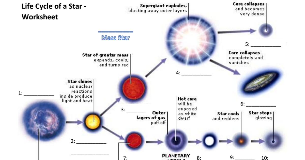 Life Cycle of a star - Worksheet 1.pdf - Google Drive ...
