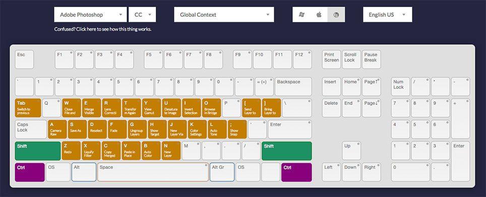 Adobe Shortcut Visualizer keyboard