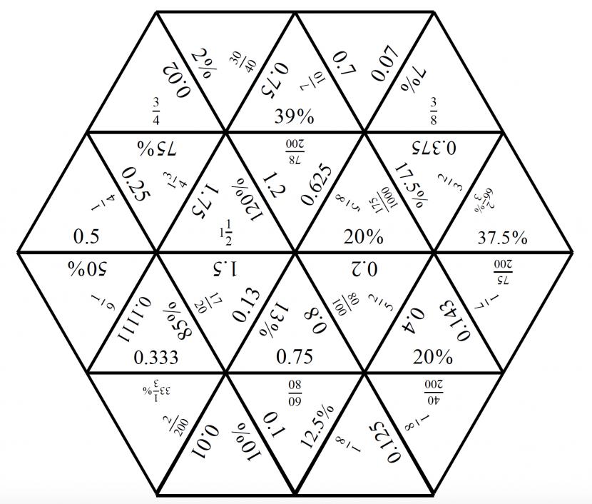 engaging math tarsia puzzle fractionsdecimals and percents