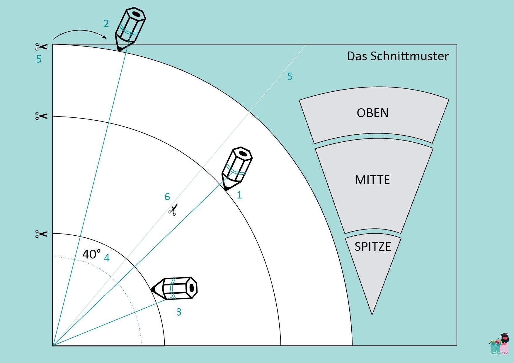 Schnittmuster und Anleitung für eine Zuckertüte / Schultüte Free ...