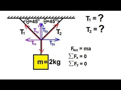 Physics Mechanics Applications Of Newton S Second Law 4 Of 20 Youtube Physics And Mathematics Physics Teacher Physics Lessons
