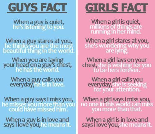 what girls love about guys