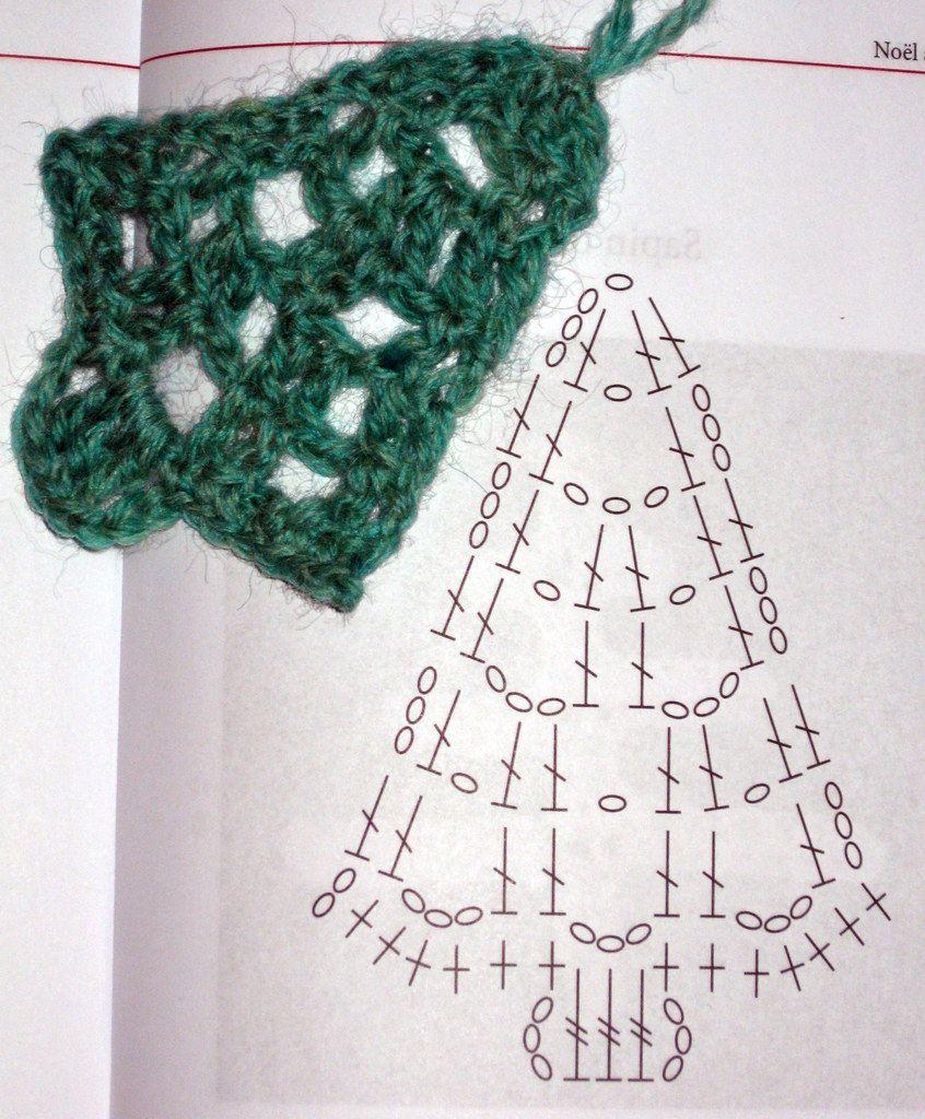 tuto crochet sapin de noel- Le blog de tricotdamandine.over-blog.com ...